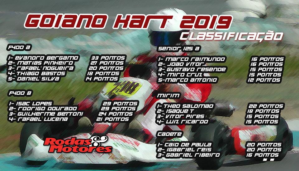 clasificação goiano kart 2019_rodasemotores